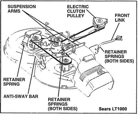 Pictures For Craftsman Parts Diagram Anything