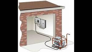 Gentran Powerstay 30 Amp Manual Transfer Switch