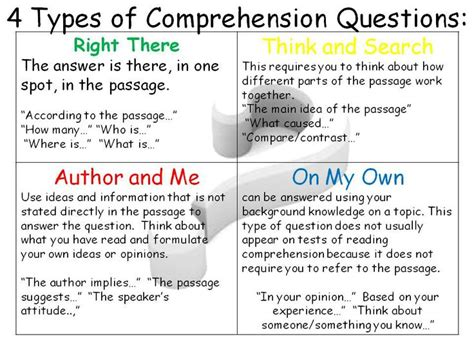 13 Best Images About Comprehension Questions On Pinterest  Group Work, Studentcentered