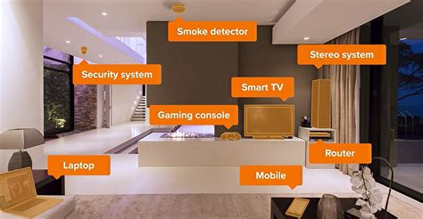 Smart Home by Is Your Smart Home A Secure Home Avast