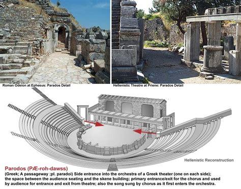 greek theater greek roman theatre glossary ancient