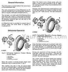 John Deere 2140 Repair Manual  Tractor   U00ab Youfixthis