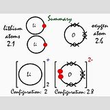 Electron Configuration For Magnesium | 480 x 360 jpeg 15kB