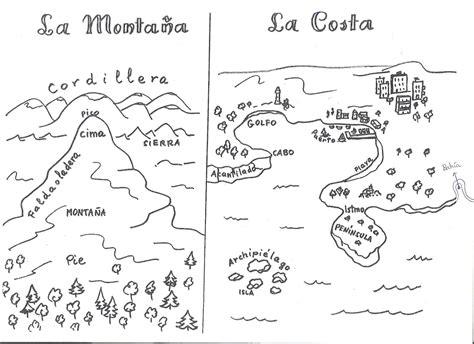 Dibujos De Accidentes Geograficos Para Colorear II