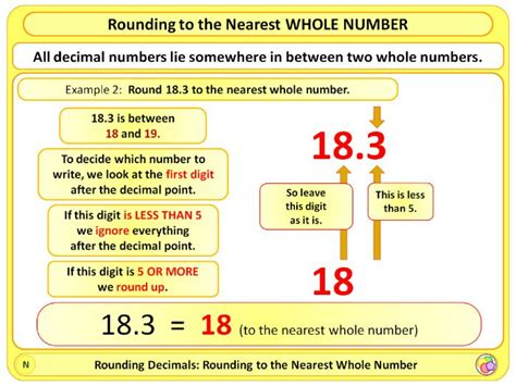 Rounding Decimals Ks2 By Magictrickster  Teaching Resources Tes
