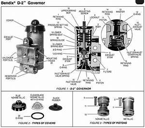 Detroit 60 Air Compressor