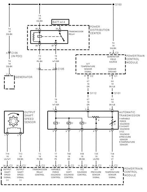 1997 Dodge Dakotum Wiring Diagram by 1997 Dodge Dakota Wiring Diagram Start Sys Dodge Auto
