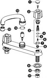 delta kitchen faucet repair on kohler kitchen faucets repair parts apps directories