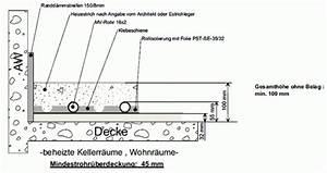 Aufbau Estrich Dämmung : offene k che gar keine heizung haustechnikdialog ~ Articles-book.com Haus und Dekorationen