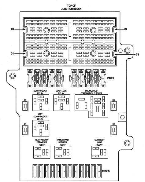 2000 Chrysler Town Country Fuse Box by 2003 Chrysler Town And Country Fuse Diagram Wiring Diagram
