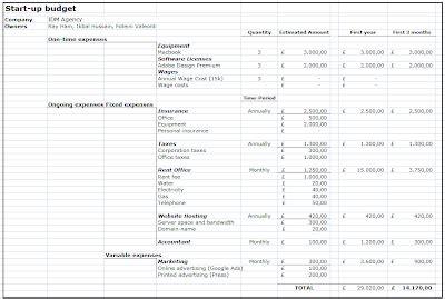 start up business budget template business start up budget template 28 images amazing business startup spreadsheet template