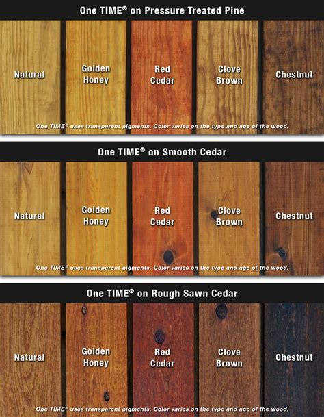 time wood protector colors