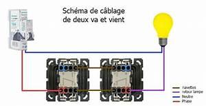 Interrupteur Va Et Vient Legrand : comment brancher un interrupteur va et vient ou simple ~ Melissatoandfro.com Idées de Décoration