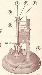 Schatz Instructions  Figure Ii