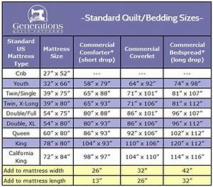 standard quilt sizes chart king queen twin crib and more With american mattress sizes