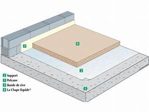 Chape Liquide En Sac : chape de grande superficie contact la chape liquide ~ Dailycaller-alerts.com Idées de Décoration