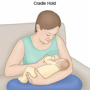 The Top 4 Breastfeeding Positions