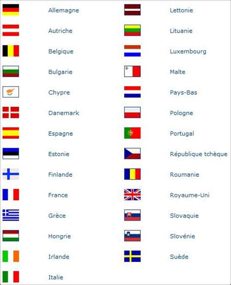 Carte De L Union Européenne En Anglais by Learns L Union Europ 233 Enne Et L