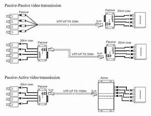 8 Channel Passive Cctv Utp Video Balun  8ch Video Transceiver Vb308a Manufacturer And Supplier