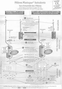 Aération Fosse Septique : fosse septique a ration avant 9 messages ~ Premium-room.com Idées de Décoration