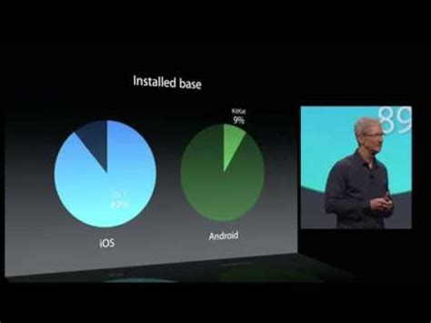 who makes android tim cook at wwdc 2014 on ios vs android and why it
