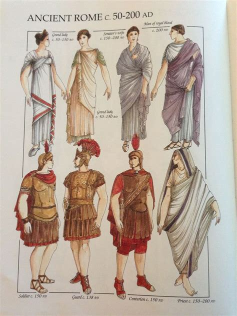 1000 images about s historical clothing on 25 best ideas about rome fashion on italy