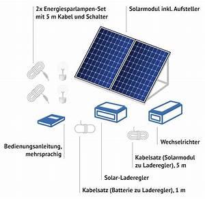 Warmwasser Solar Selbstbau : solaranlage warmwasser selber bauen solaranlage selber bauen bauen und wohnen in der schweiz ~ Orissabook.com Haus und Dekorationen