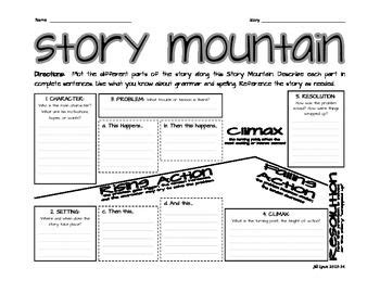 Story Mountain Or Parts Of A Story Graphic Organizer. Petition Sample Signature Sheet Template. Powerpoint 2007 Design Themes Template. Sales Resume Cover Letter Examples Template. Spiritual Messages For Students. How Many Diagonals Does A Decagon Have. One Page Resume Format For Freshers Template. Local Jobs For Highschool Students Template. Family Budget Planner