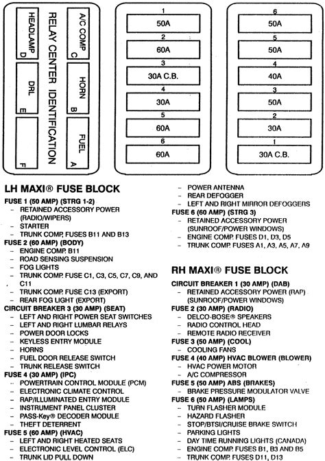 1995 Cadillac Fleetwood Fuse Box Diagram by Repair Guides Circuit Protection Fuses Autozone