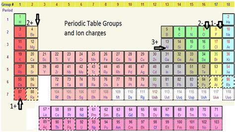 what is the chemical formula for table salt what is salt in chemistry definition formula video