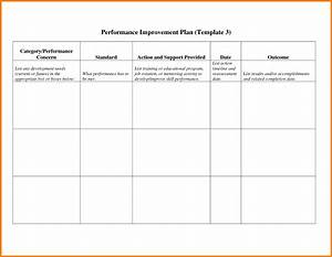 4 employee performance improvement plan template mail With template for action plan for performance improvement