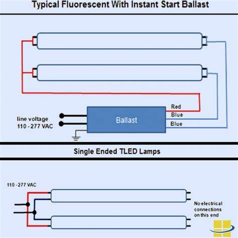 led lamps qa retrofitting ballasts tombstones
