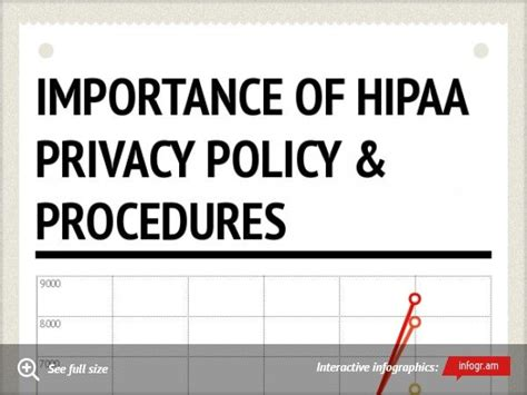 1000+ Images About Hipaa On Pinterest