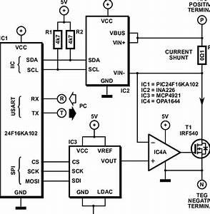 Schematic Diagram Of The Daq Module  Showing Digital Control