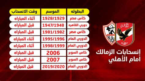 Al ahly sc, cairo, egypt. Alahly Tv   Red Line on Student Show