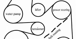 Diagram 2005 Ford Taurus Sel Serpentine Belt