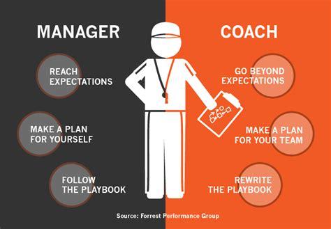 coach effect builder magazine