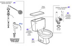 grohe kitchen faucet repair kohler toilet tank parts diagram kohler free engine