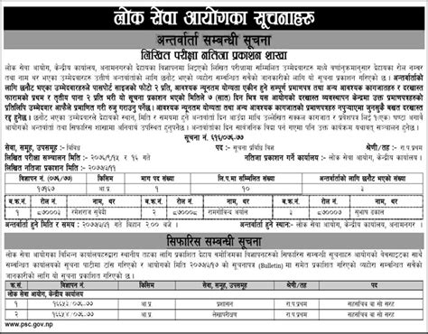 This page is meant for. Lok Sewa Aayog Notice published on 17 Ashad 2077 (1 July 2020)