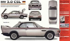 Bmw 3 0 Csl : bmw e9 csl 3 0 group 2 1973 racing cars ~ Melissatoandfro.com Idées de Décoration