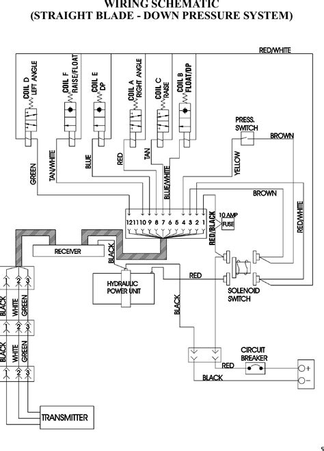 meyer plow controller wiring diagram best place to find wiring and datasheet resources