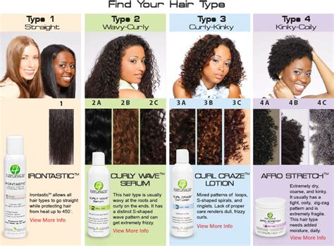 Finding Your Hair Type