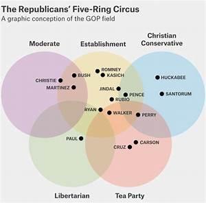 9 circle venn diagram templates free sample example With venn diagram 5 circles template