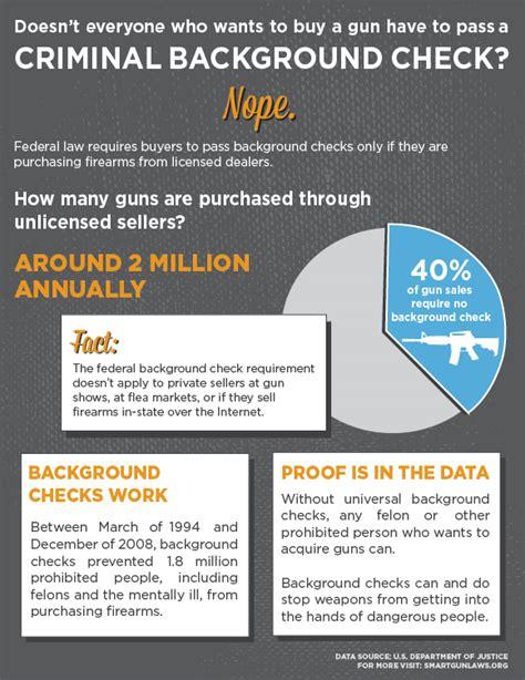 Background Checks For Guns Gun Laws Policies Center To Prevent Gun Violence