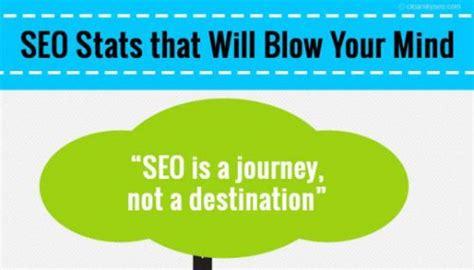 Ignoring Seo Stats And Site Analysis Kills Seo Goals