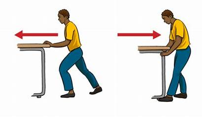 Push Pull Forces Science Pulling Clipart Force