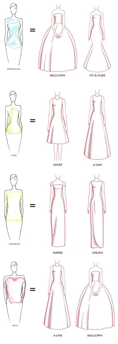 types of wedding dresses wedding gown for different types wedding dresses