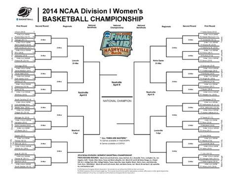 Women's NCAA Basketball Tournament Bracket Printable