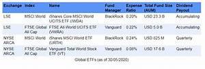 Etf Investing In Singapore Suz 39 S Money Life