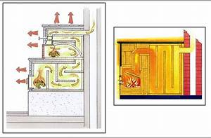 Wiring Diagram For Stoves Oven